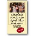 Arnim 1995 – April, May und June
