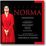 Bellini 2011 – Norma
